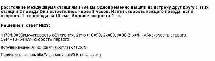 Решение 28
